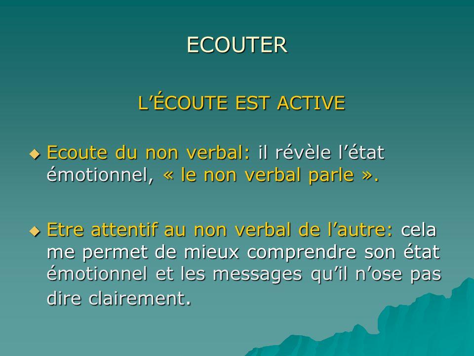 ECOUTER LÉCOUTE EST ACTIVE Ecoute du non verbal: il révèle létat émotionnel, « le non verbal parle ». Ecoute du non verbal: il révèle létat émotionnel