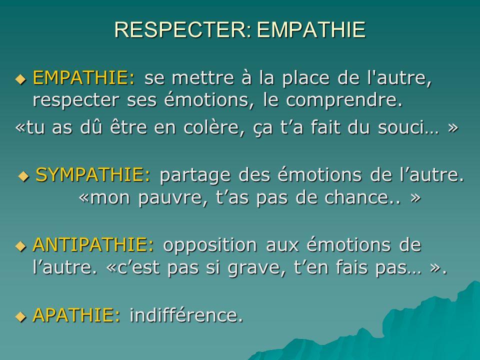 RESPECTER: EMPATHIE EMPATHIE: se mettre à la place de l'autre, respecter ses émotions, le comprendre. EMPATHIE: se mettre à la place de l'autre, respe