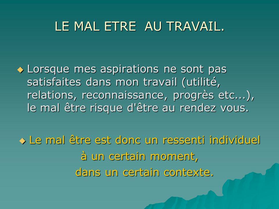LE MAL ETRE AU TRAVAIL. Lorsque mes aspirations ne sont pas satisfaites dans mon travail (utilité, relations, reconnaissance, progrès etc...), le mal