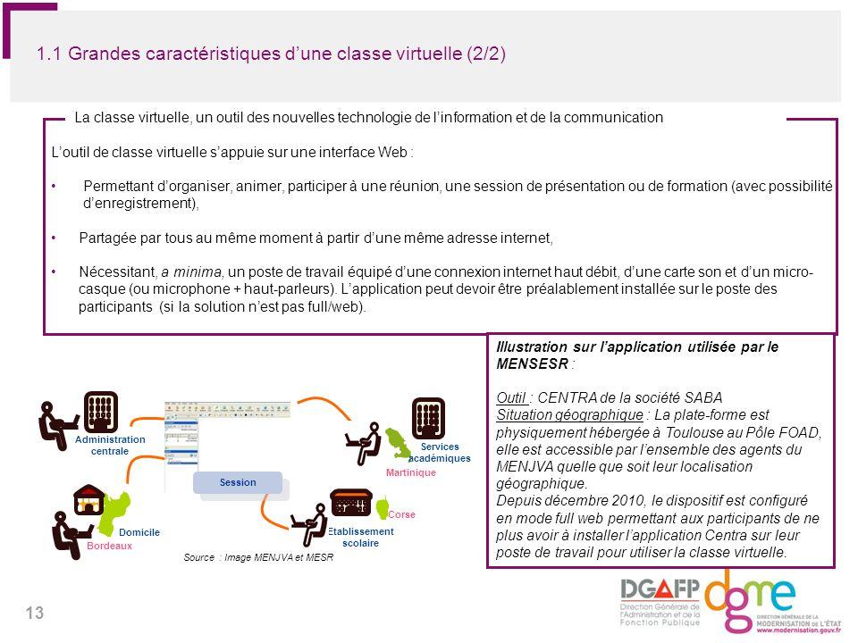 13 1.1 Grandes caractéristiques dune classe virtuelle (2/2) Loutil de classe virtuelle sappuie sur une interface Web : Permettant dorganiser, animer,