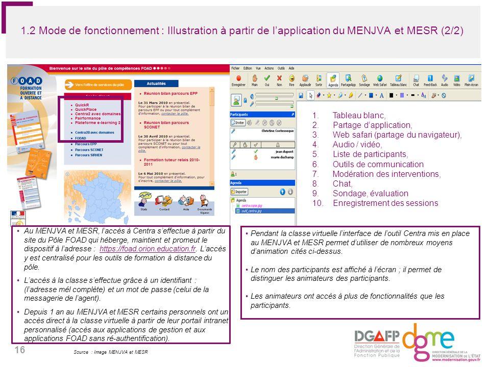 16 1.2 Mode de fonctionnement : Illustration à partir de lapplication du MENJVA et MESR (2/2) 1. Tableau blanc, 2. Partage dapplication, 3. Web safari