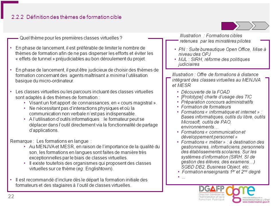 22 2.2.2 Définition des thèmes de formation cible Découverte de la FOAD [Prototype] charte dusage des TIC Préparation concours administratifs Formatio