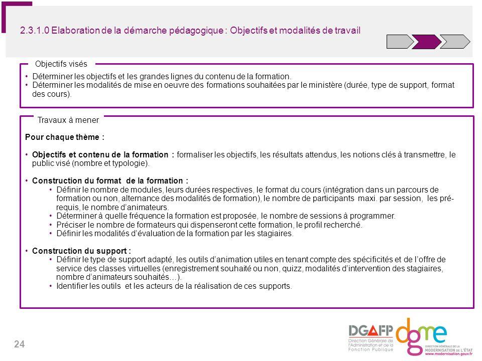 24 2.3.1.0 Elaboration de la démarche pédagogique : Objectifs et modalités de travail Déterminer les objectifs et les grandes lignes du contenu de la
