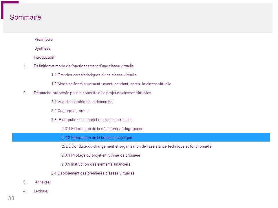 30 Sommaire Préambule Synthèse Introduction 1.Définition et mode de fonctionnement dune classe virtuelle 1.1 Grandes caractéristiques dune classe virt