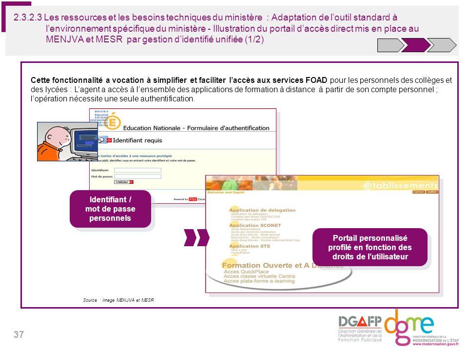37 2.3.2.3 Les ressources et les besoins techniques du ministère : Adaptation de loutil standard à lenvironnement spécifique du ministère - Illustrati