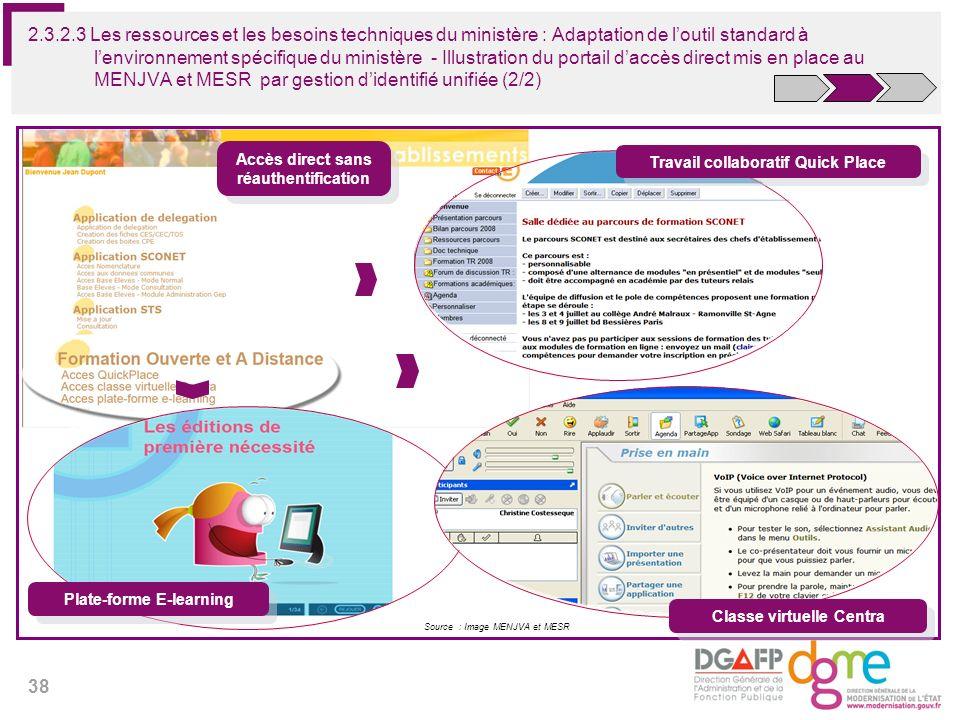 38 Accès direct sans réauthentification Travail collaboratif Quick Place Plate-forme E-learning Classe virtuelle Centra Source : Image MENJVA et MESR