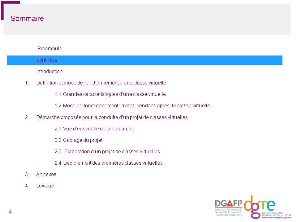 4 Sommaire Préambule Synthèse Introduction 1.Définition et mode de fonctionnement dune classe virtuelle 1.1 Grandes caractéristiques dune classe virtu