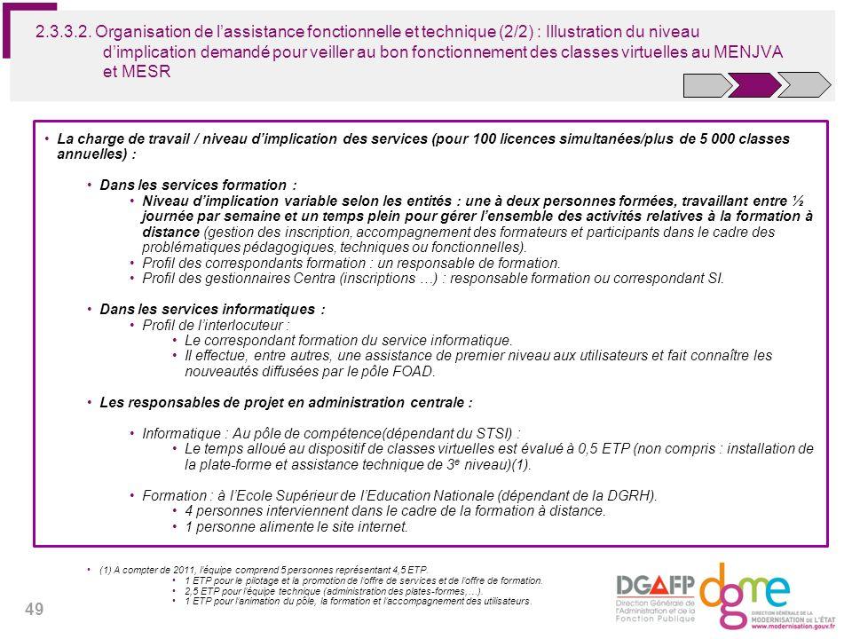 49 La charge de travail / niveau dimplication des services (pour 100 licences simultanées/plus de 5 000 classes annuelles) : Dans les services formati