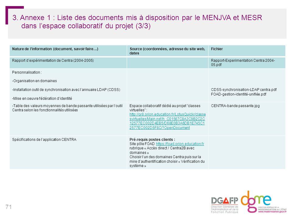 71 Nature de linformation (document, savoir faire…)Source (coordonnées, adresse du site web, dates Fichier Rapport dexpérimentation de Centra (2004-20