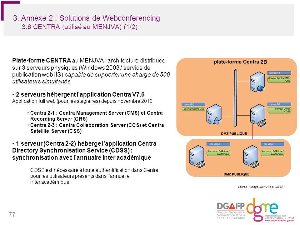 77 Plate-forme CENTRA au MENJVA : architecture distribuée sur 3 serveurs physiques (Windows 2003 / service de publication web IIS) capable de supporte