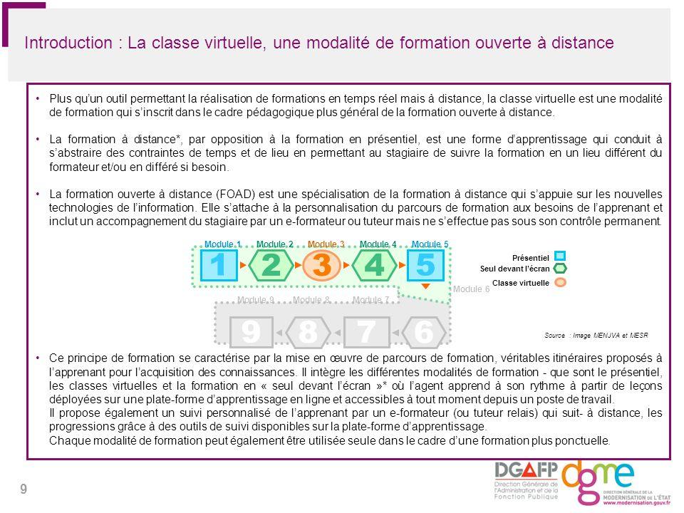 9 Introduction : La classe virtuelle, une modalité de formation ouverte à distance Plus quun outil permettant la réalisation de formations en temps ré