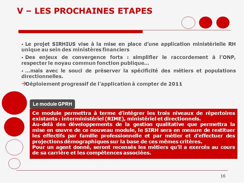 16 V – LES PROCHAINES ETAPES Ce module permettra à terme dintégrer les trois niveaux de répertoires existants : interministériel (RIME), ministériel e