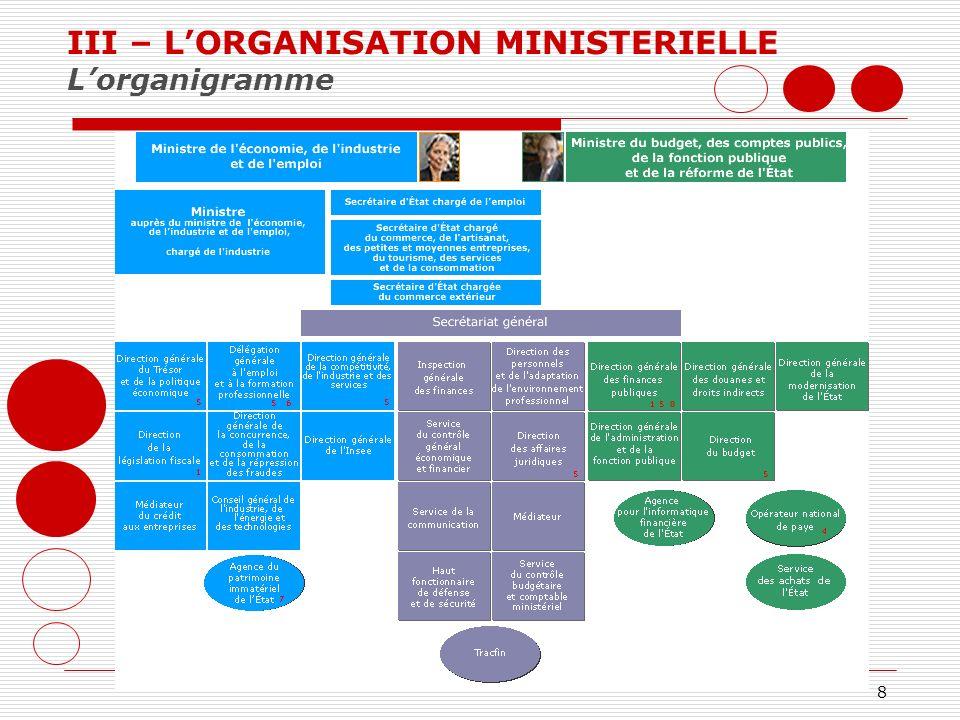 8 III – LORGANISATION MINISTERIELLE Lorganigramme