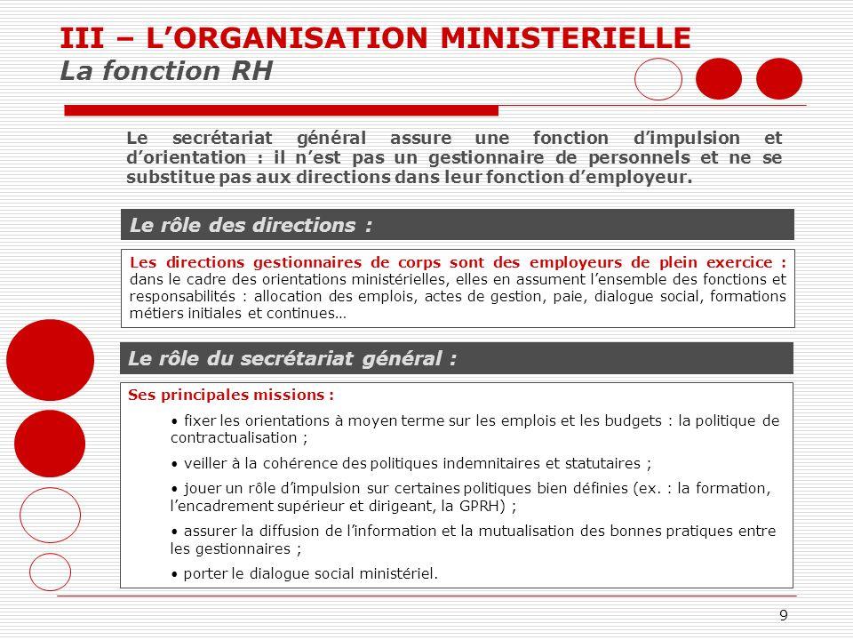9 III – LORGANISATION MINISTERIELLE La fonction RH Ses principales missions : fixer les orientations à moyen terme sur les emplois et les budgets : la