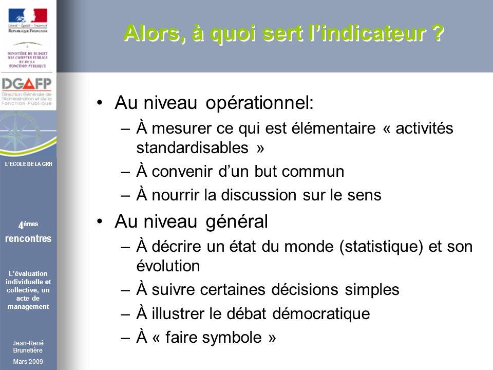 Jean-René Brunetière Mars 2009 4 èmes rencontres Lévaluation individuelle et collective, un acte de management LECOLE DE LA GRH Alors, à quoi sert lindicateur .