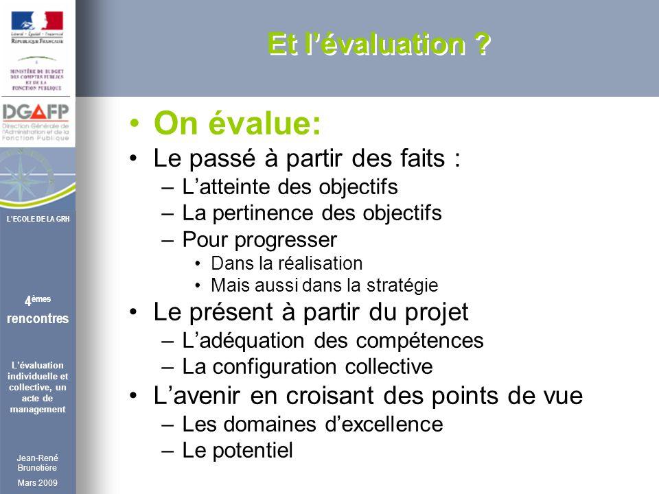 Jean-René Brunetière Mars 2009 4 èmes rencontres Lévaluation individuelle et collective, un acte de management LECOLE DE LA GRH Et lévaluation .