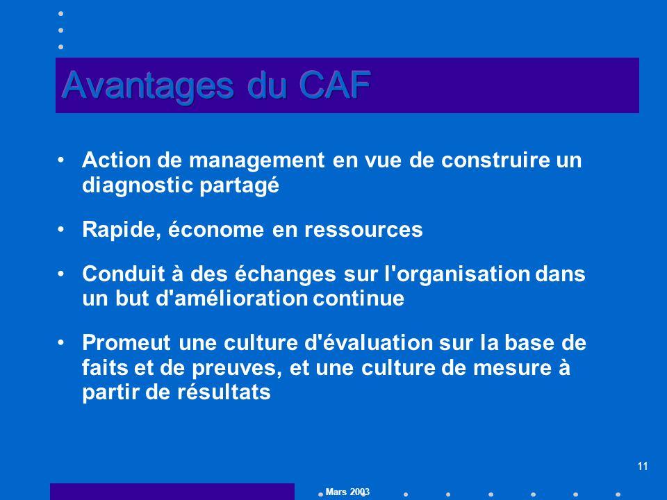 Mars 2003 11 Action de management en vue de construire un diagnostic partagé Rapide, économe en ressources Conduit à des échanges sur l organisation dans un but d amélioration continue Promeut une culture d évaluation sur la base de faits et de preuves, et une culture de mesure à partir de résultats