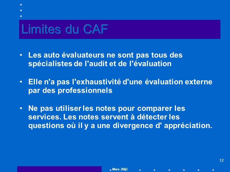Mars 2003 12 Les auto évaluateurs ne sont pas tous des spécialistes de l audit et de l évaluation Elle n a pas l exhaustivité d une évaluation externe par des professionnels Ne pas utiliser les notes pour comparer les services.