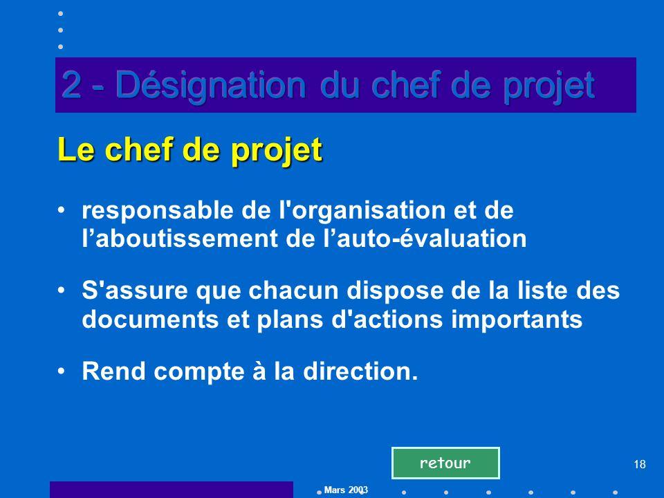 Mars 2003 18 Le chef de projet responsable de l organisation et de laboutissement de lauto-évaluation S assure que chacun dispose de la liste des documents et plans d actions importants Rend compte à la direction.