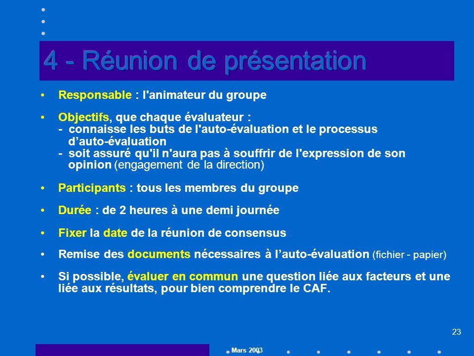 Mars 2003 23 Responsable : l animateur du groupe Objectifs, que chaque évaluateur : - connaisse les buts de l auto-évaluation et le processus dauto-évaluation - soit assuré qu il n aura pas à souffrir de l expression de son opinion (engagement de la direction) Participants : tous les membres du groupe Durée : de 2 heures à une demi journée Fixer la date de la réunion de consensus Remise des documents nécessaires à lauto-évaluation (fichier - papier) Si possible, évaluer en commun une question liée aux facteurs et une liée aux résultats, pour bien comprendre le CAF.