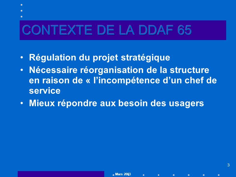 Mars 2003 3 Régulation du projet stratégique Nécessaire réorganisation de la structure en raison de « lincompétence dun chef de service Mieux répondre aux besoin des usagers
