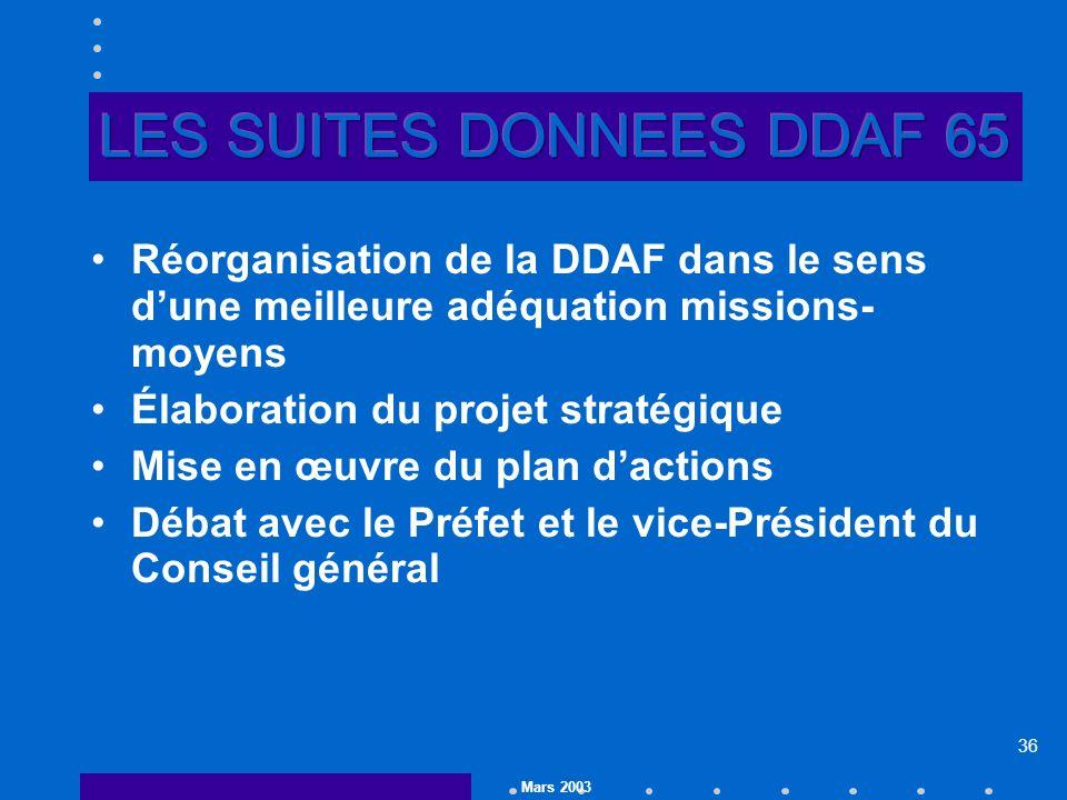 Mars 2003 36 Réorganisation de la DDAF dans le sens dune meilleure adéquation missions- moyens Élaboration du projet stratégique Mise en œuvre du plan dactions Débat avec le Préfet et le vice-Président du Conseil général