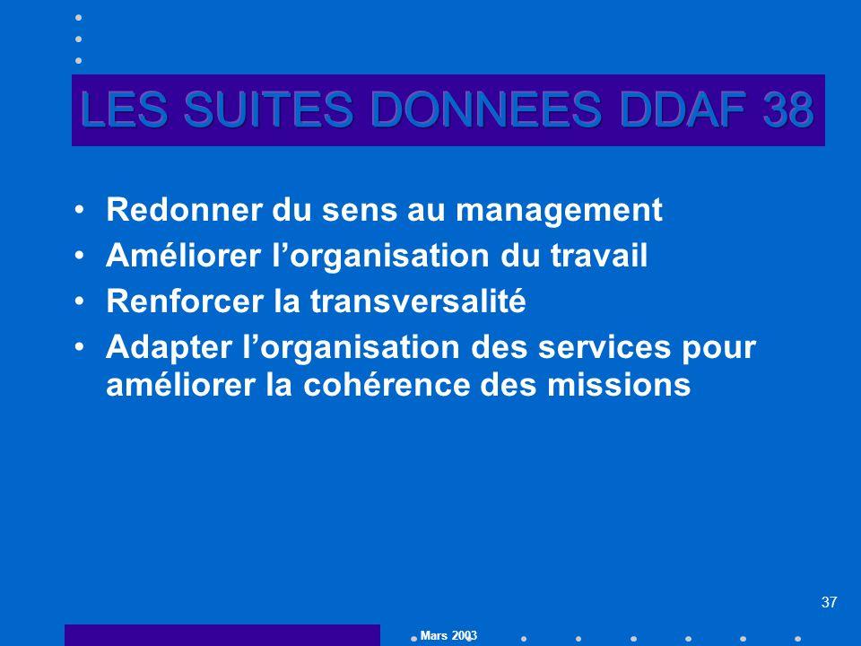Mars 2003 37 Redonner du sens au management Améliorer lorganisation du travail Renforcer la transversalité Adapter lorganisation des services pour améliorer la cohérence des missions