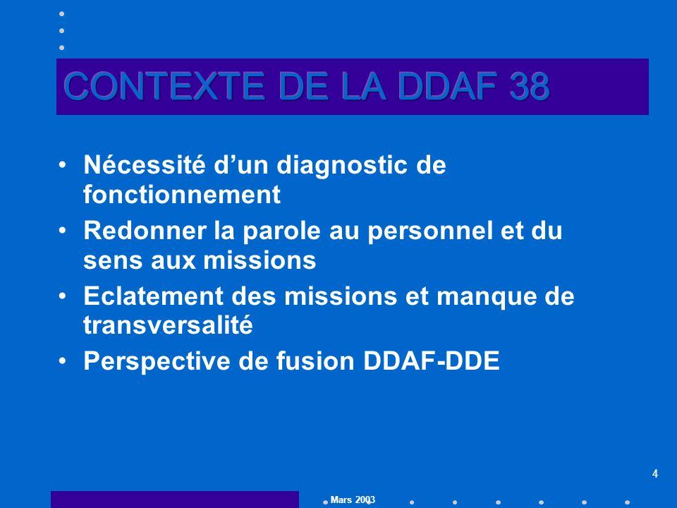 Mars 2003 4 Nécessité dun diagnostic de fonctionnement Redonner la parole au personnel et du sens aux missions Eclatement des missions et manque de transversalité Perspective de fusion DDAF-DDE