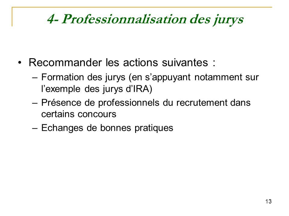 13 4- Professionnalisation des jurys Recommander les actions suivantes : –Formation des jurys (en sappuyant notamment sur lexemple des jurys dIRA) –Présence de professionnels du recrutement dans certains concours –Echanges de bonnes pratiques