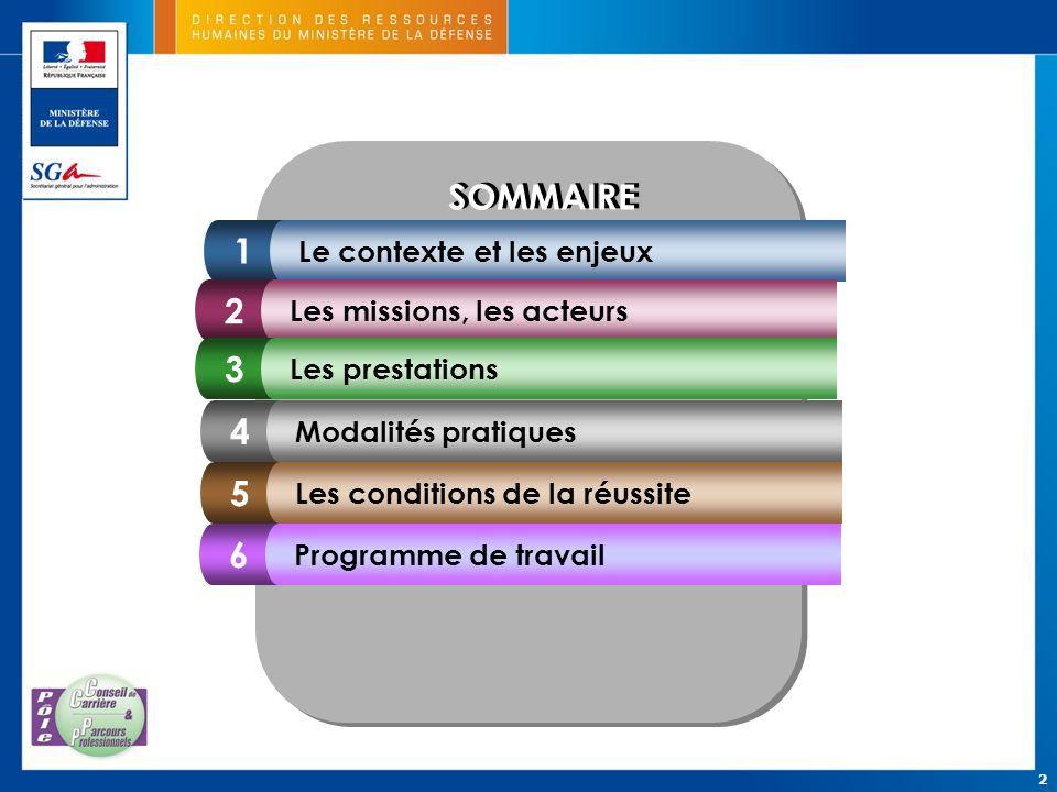 2 Le contexte et les enjeux 1 Les missions, les acteurs 2 Les prestations 3 Les conditions de la réussite 5 SOMMAIRE Programme de travail 6 Modalités pratiques 4
