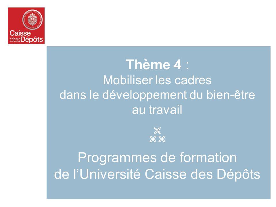 Thème 4 : Mobiliser les cadres dans le développement du bien-être au travail Programmes de formation de lUniversité Caisse des Dépôts