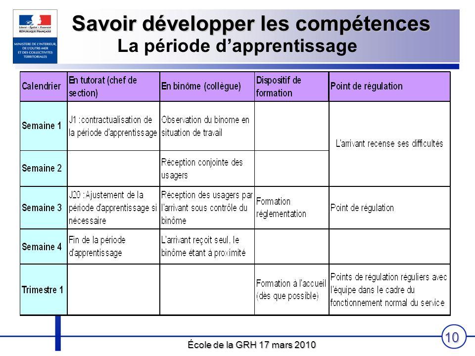École de la GRH 17 mars 2010 10 La période dapprentissage Savoir développer les compétences