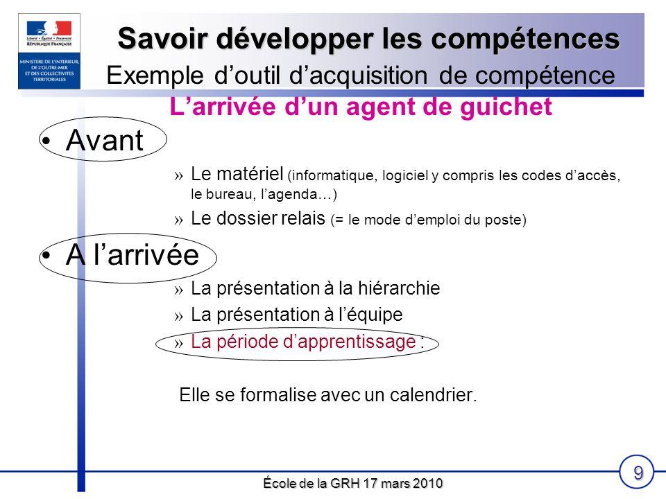École de la GRH 17 mars 2010 9 Exemple doutil dacquisition de compétence Larrivée dun agent de guichet Avant » Le matériel (informatique, logiciel y c