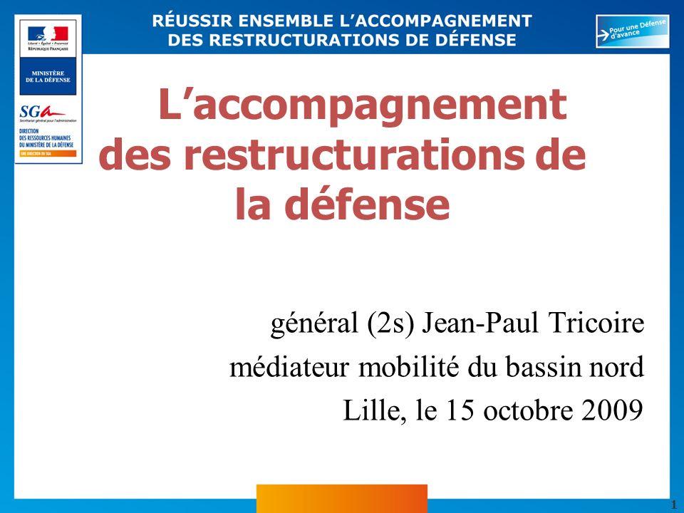 1 Laccompagnement des restructurations de la défense général (2s) Jean-Paul Tricoire médiateur mobilité du bassin nord Lille, le 15 octobre 2009