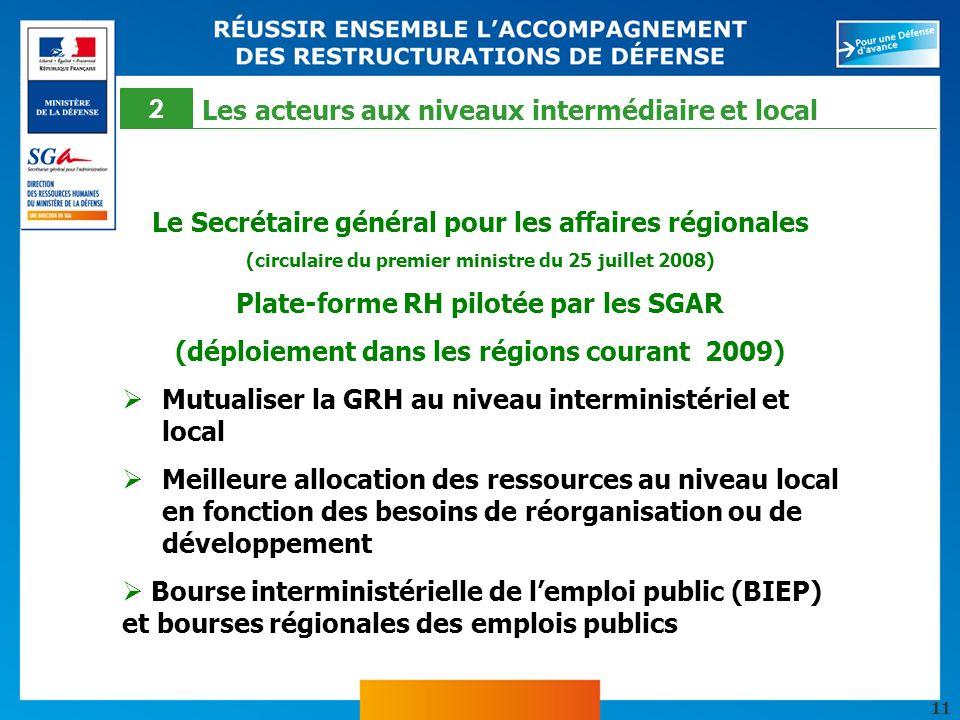 11 Le Secrétaire général pour les affaires régionales (circulaire du premier ministre du 25 juillet 2008) Plate-forme RH pilotée par les SGAR (déploie
