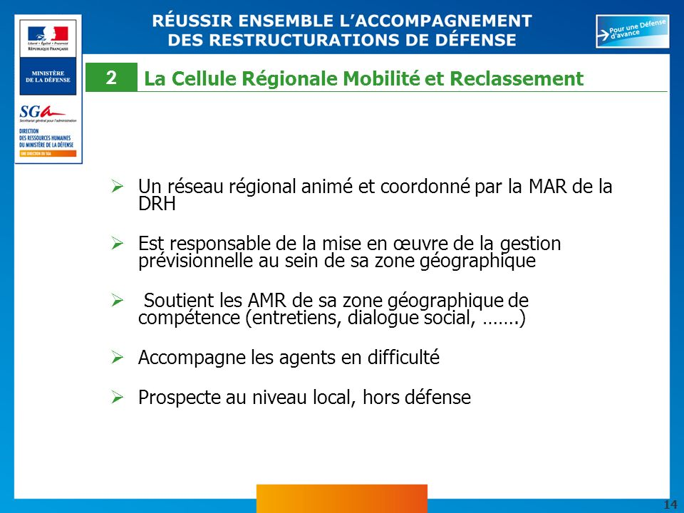 14 Un réseau régional animé et coordonné par la MAR de la DRH Est responsable de la mise en œuvre de la gestion prévisionnelle au sein de sa zone géog