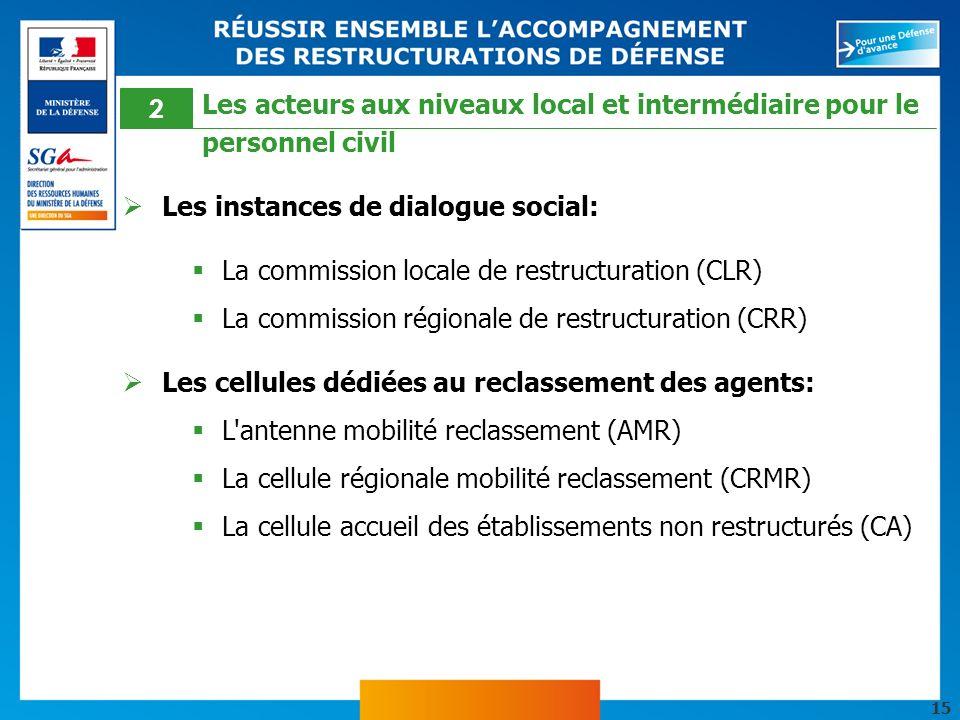 15 Les instances de dialogue social: La commission locale de restructuration (CLR) La commission régionale de restructuration (CRR) Les cellules dédié