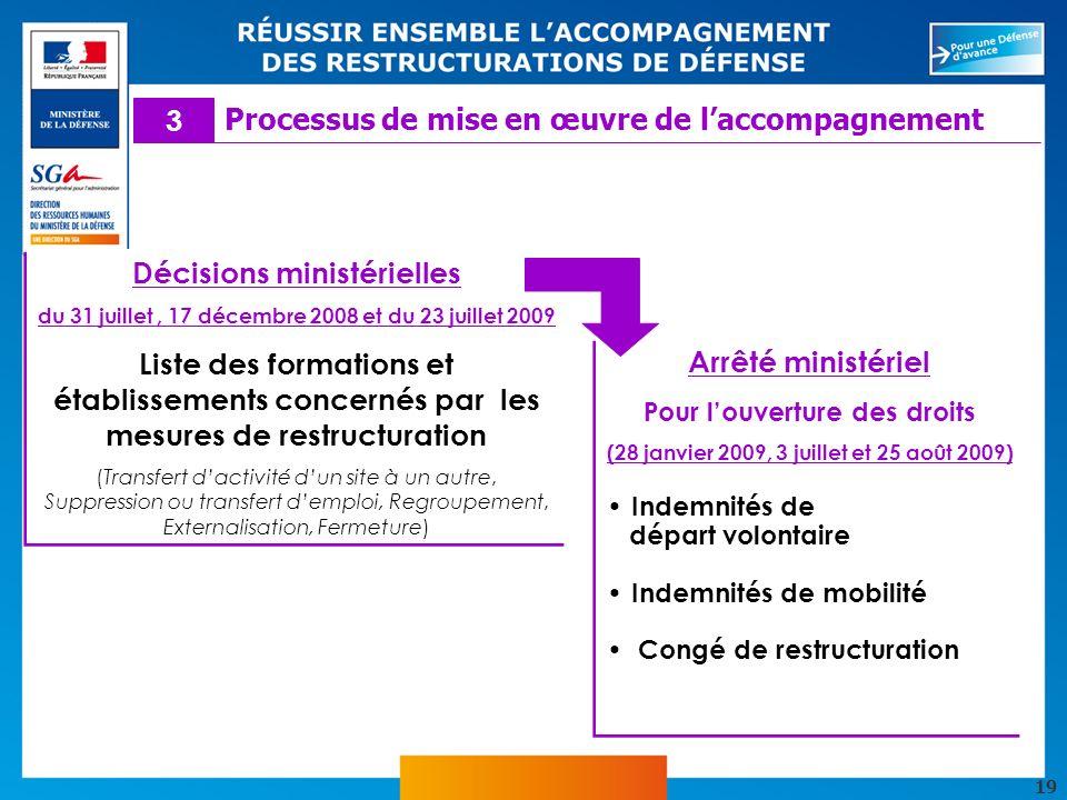 19 Décisions ministérielles du 31 juillet, 17 décembre 2008 et du 23 juillet 2009 Liste des formations et établissements concernés par les mesures de