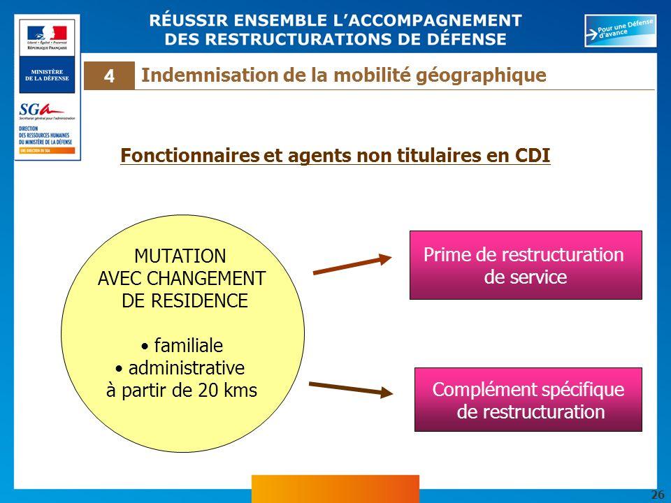 26 Fonctionnaires et agents non titulaires en CDI MUTATION AVEC CHANGEMENT DE RESIDENCE familiale administrative à partir de 20 kms Prime de restructu