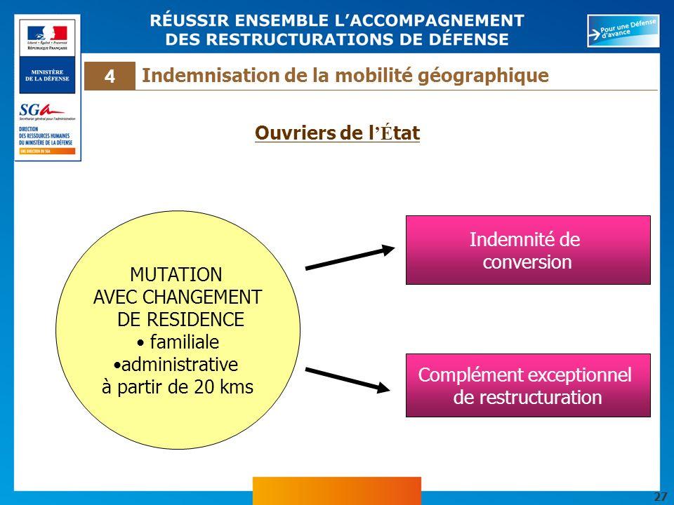 27 Ouvriers de l É tat MUTATION AVEC CHANGEMENT DE RESIDENCE familiale administrative à partir de 20 kms Indemnité de conversion Complément exceptionn
