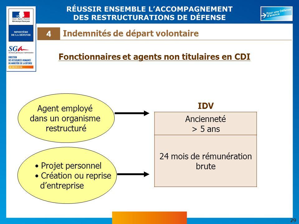 29 Fonctionnaires et agents non titulaires en CDI Agent employé dans un organisme restructuré Projet personnel Création ou reprise dentreprise Ancienn