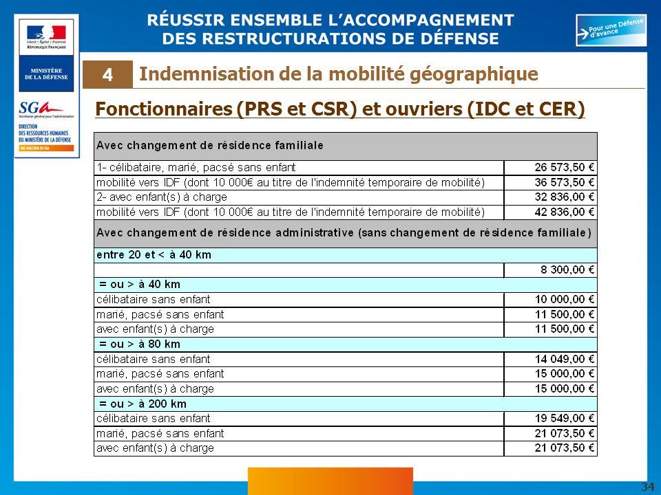 34 Indemnisation de la mobilité géographique 4 Fonctionnaires (PRS et CSR) et ouvriers (IDC et CER)