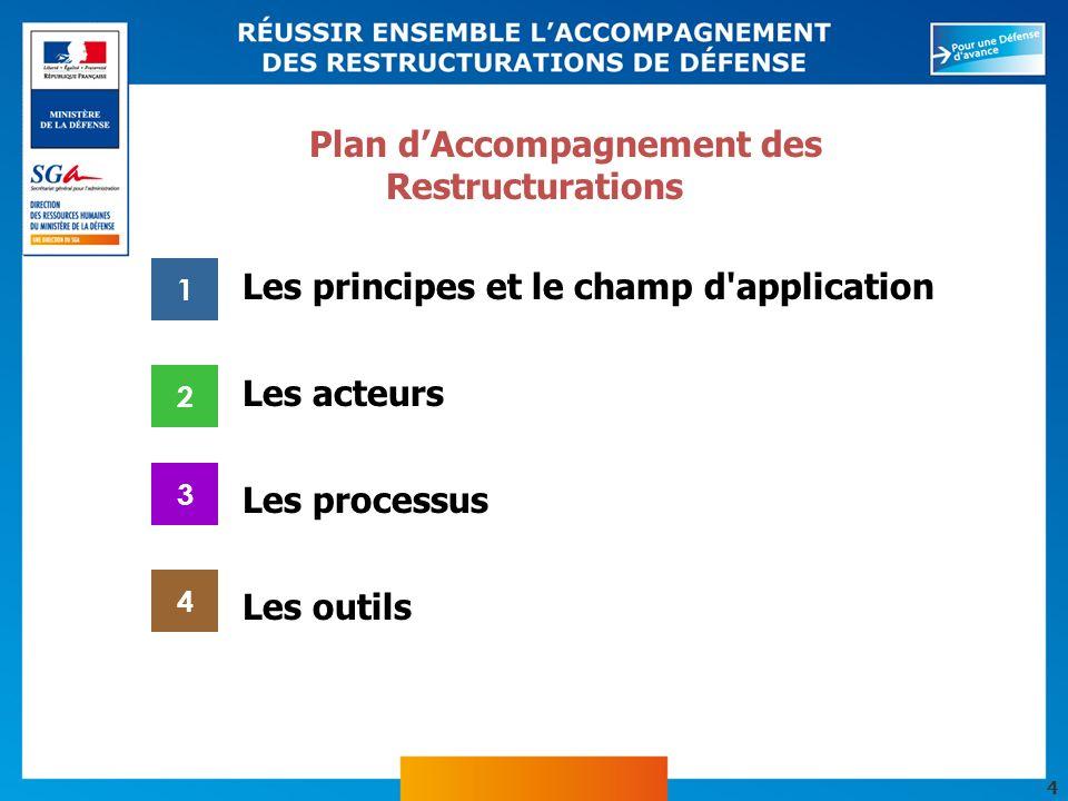 4 Les principes et le champ d'application Les acteurs Les processus Les outils Plan dAccompagnement des Restructurations 4 3 2 1