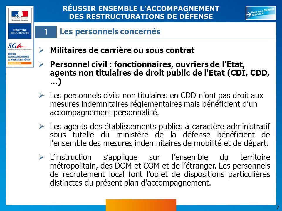 7 Militaires de carrière ou sous contrat Personnel civil : fonctionnaires, ouvriers de l'Etat, agents non titulaires de droit public de l'Etat (CDI, C
