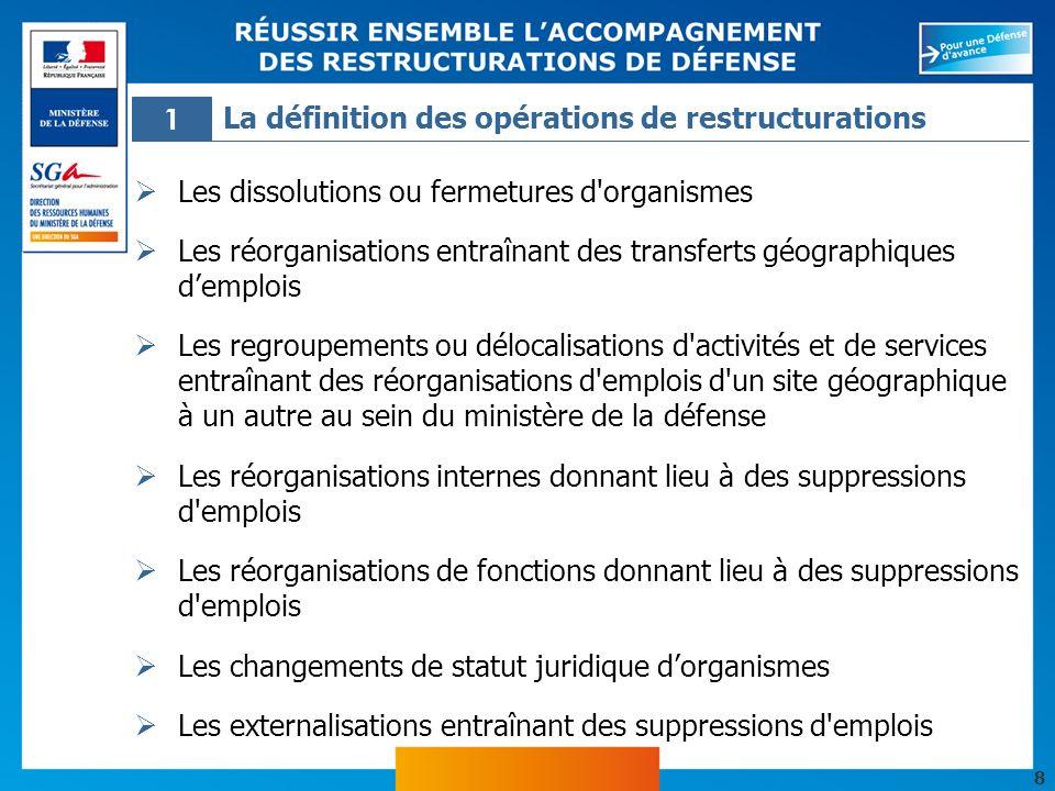 8 Les dissolutions ou fermetures d'organismes Les réorganisations entraînant des transferts géographiques demplois Les regroupements ou délocalisation