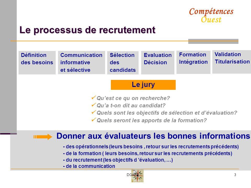 Compétences Ouest DGAFP4 Connaître les besoins de recrutement Avoir des objectifs de recrutement clairs et précis Construire des référentiels opérationnels - liés à lactivité - à partir des objectifs de recrutement - à partir des besoins exprimés (opérationnels, formation) - en prenant en compte le bilan des recrutements précédents.