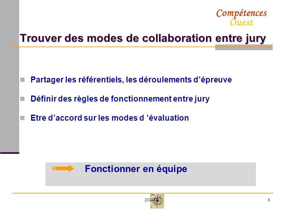 Compétences Ouest DGAFP6 Trouver des modes de collaboration entre jury Partager les référentiels, les déroulements dépreuve Définir des règles de fonctionnement entre jury Etre daccord sur les modes d évaluation Fonctionner en équipe