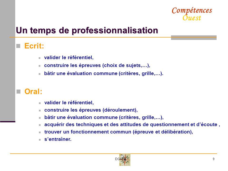 Compétences Ouest DGAFP9 Un temps de professionnalisation Ecrit: valider le référentiel, construire les épreuves (choix de sujets,…), bâtir une évaluation commune (critères, grille,…).