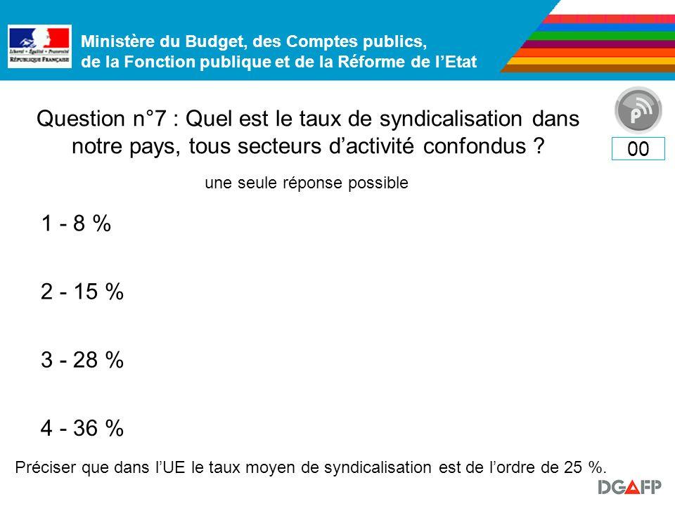 Ministère du Budget, des Comptes publics, de la Fonction publique et de la Réforme de lEtat Question n°7 : Quel est le taux de syndicalisation dans notre pays, tous secteurs dactivité confondus .