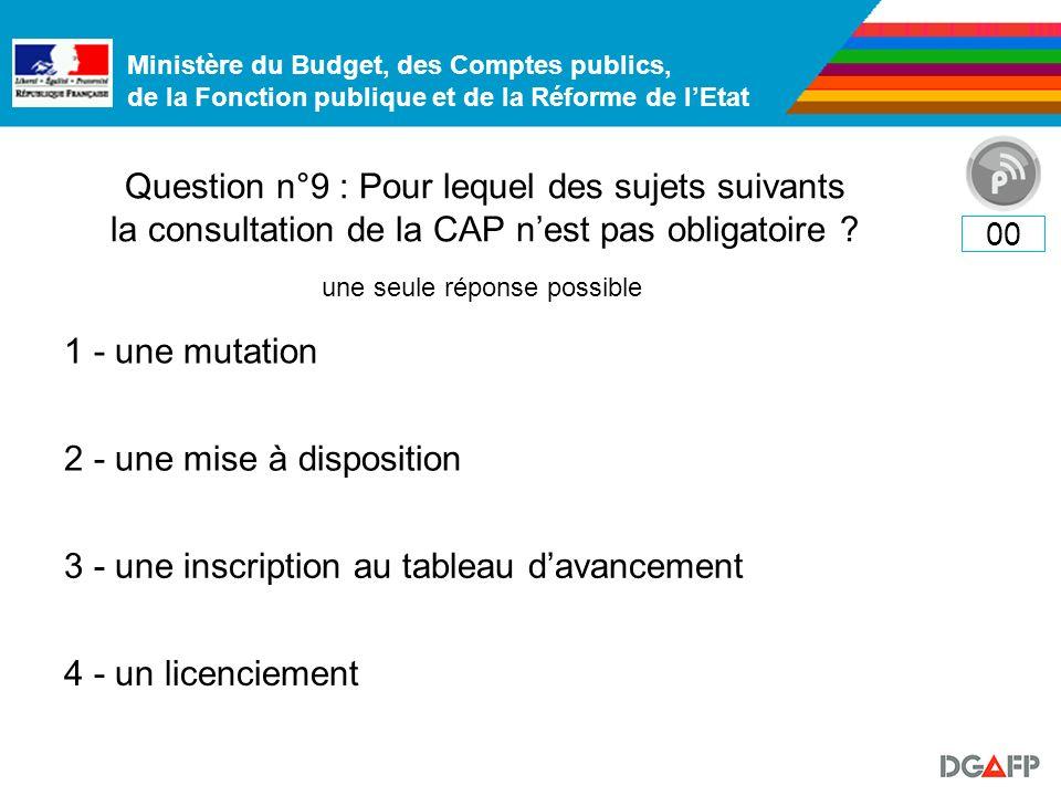 Ministère du Budget, des Comptes publics, de la Fonction publique et de la Réforme de lEtat Question n°9 : Pour lequel des sujets suivants la consultation de la CAP nest pas obligatoire .